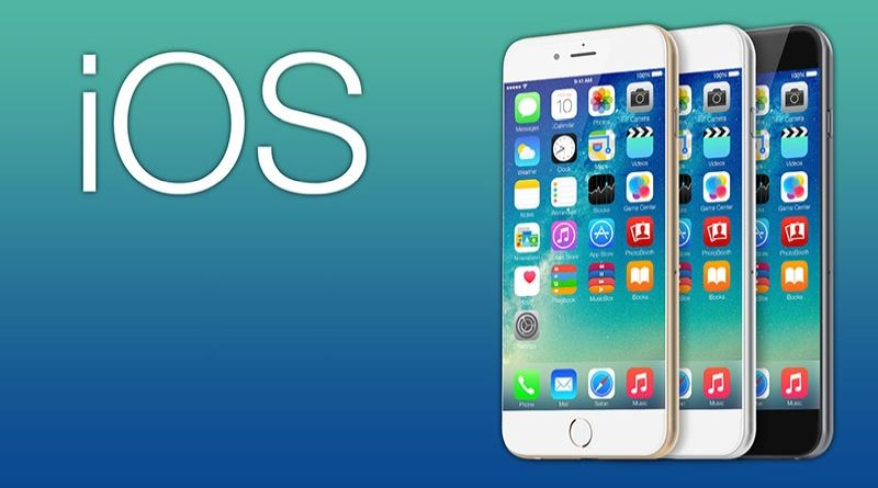The Best iOS Apps